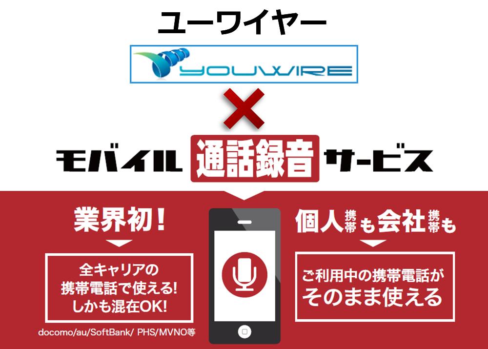 YouWire、楽天コミュニケーションズ「モバイル通話録音サービス」と連携