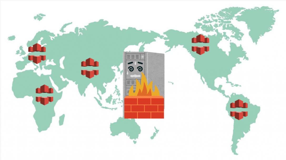 ホームページをfirewalldで国内とCloudFrontからのみアクセス可能にしたい